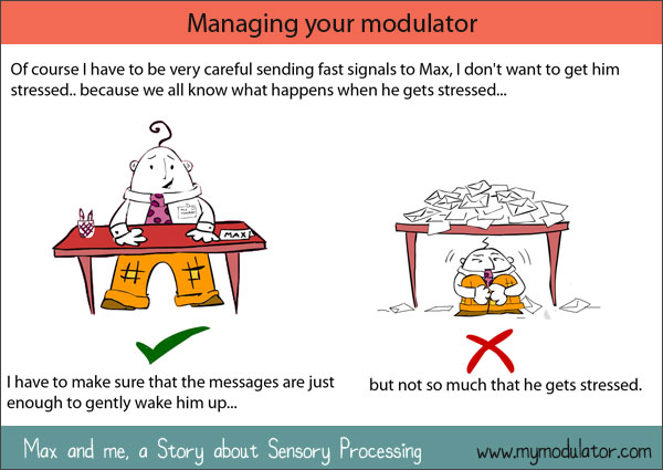 Sensory diet - Managing your modulator
